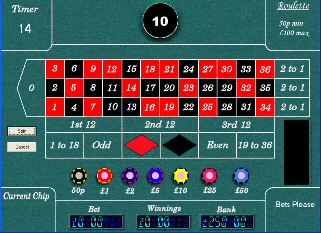 Video Roulette by Software Illusions